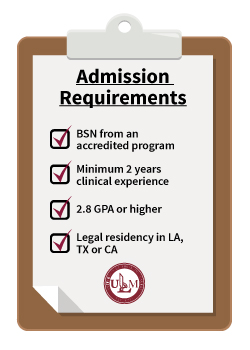 Admissions requirements for ULM MSN CNL program